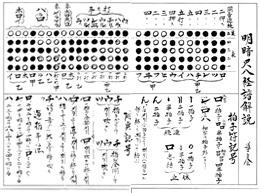 myoan chart